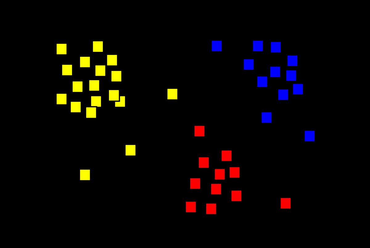 Сегментация для ретаргетинга