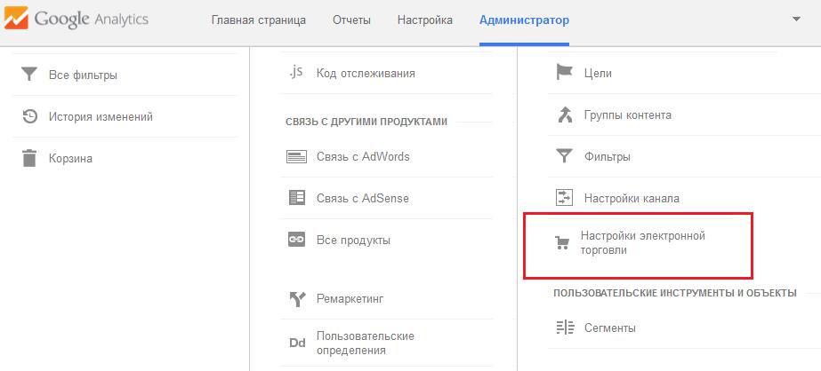 веб аналитика для интернет-магазинов