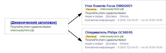 Картинки по запросу динамические объявления