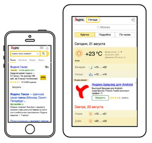 Реклама мобильных приложений в Директе